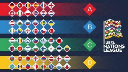 Лига наций УЕФА: определись вероятные соперники Российской Федерации