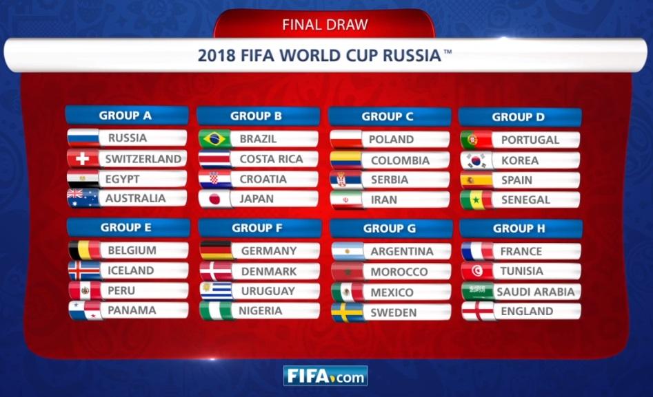 мира 2018 чемпионат результаты